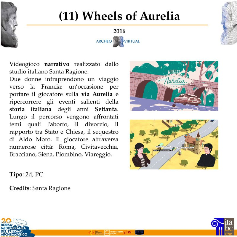 wheels-of-aurelia